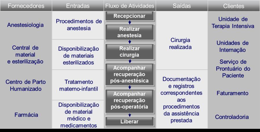 figura-5-exemplo-de-sipoc