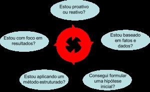 Princípios Fundamentais para uma Boa Análise Figura